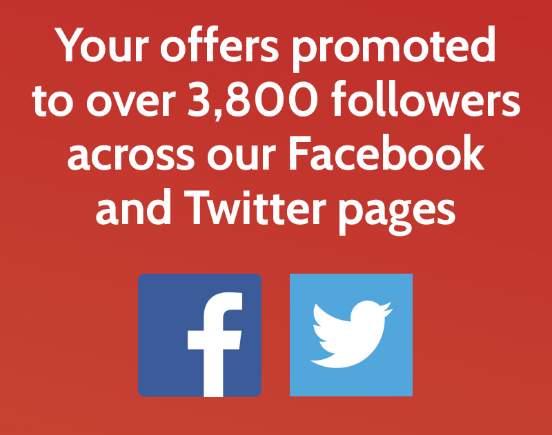 Your offers promoted to over 3,800 followers across out Facebook and Twitter pages