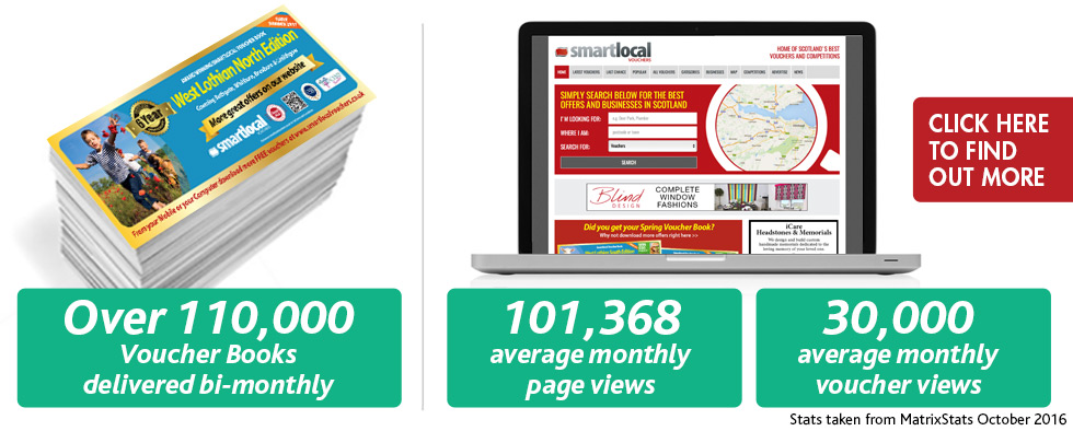 Advertise with Smartlocal Vouchers